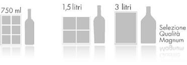 750 ml - 1,5 litri - 3 litri Selezione Qualità Magnum